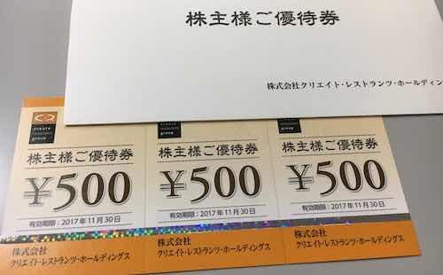 3387クリレスHD株主優待券