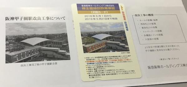 9042阪急阪神HD株主優待券