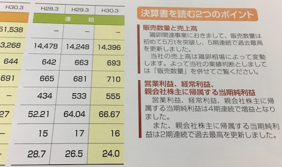 2924イフジ産業今期はまさかの減配!?