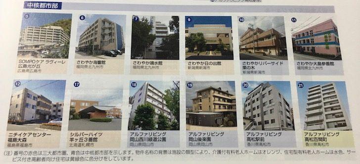 3308日本ヘルスケア投資法人 分配金受領日記