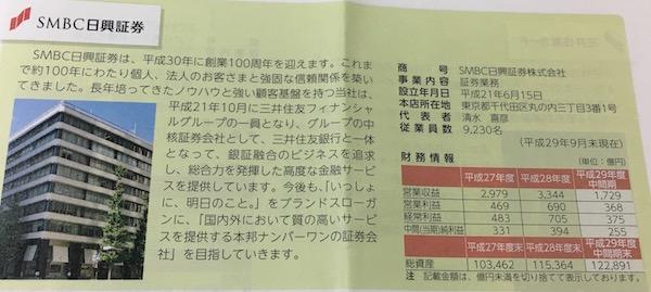 三井住友FGの一角 SMBC日興証券
