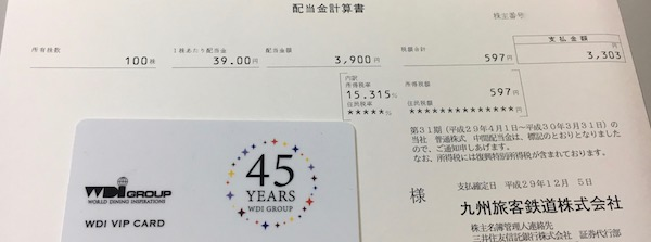 9142JR九州中間配当金