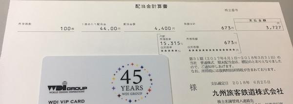 9142九州旅客鉄道2018年3月期期末配当金