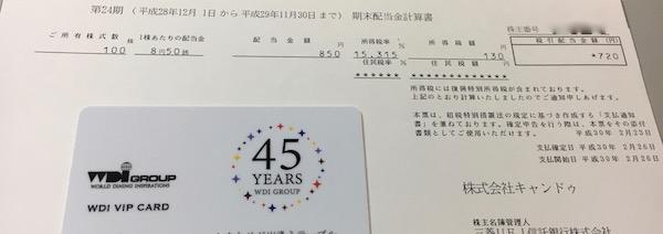 2698キャンドゥ期末配当金