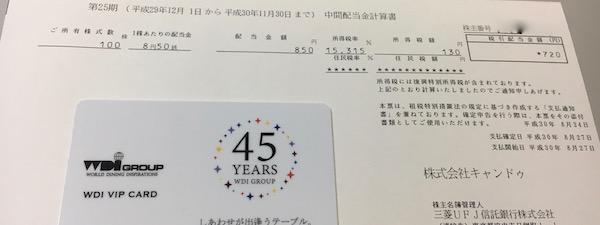 2698キャンドゥ2018年11月期中間配当金