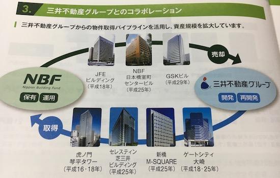 8951日本ビルファンド三井不動産