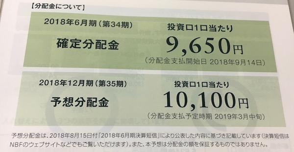 8951日本ビルファンド次期分配予定