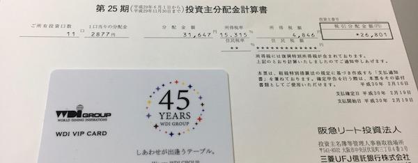 8977阪急阪神リート投資法人分配金
