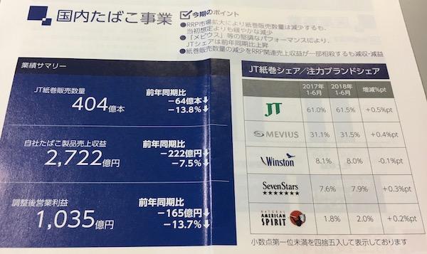 2914日本たばこ産業国内たばこ事業