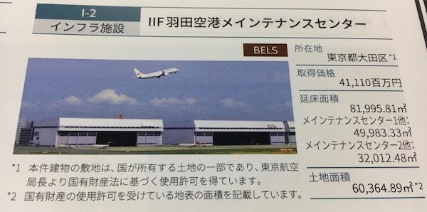 3249産業ファンド投資法人羽田空港メインテナンスセンター