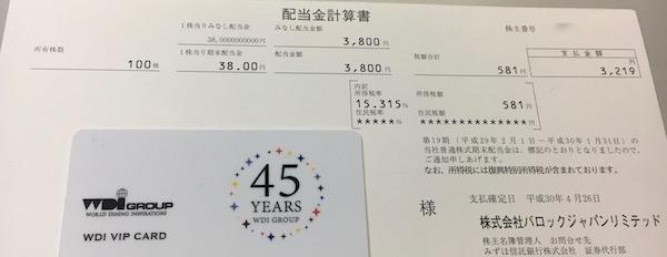 3548バロックジャパンリミテッド2018年1月期期末配当金