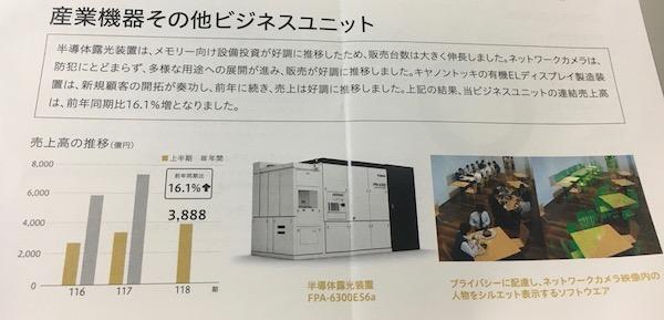 7751キヤノン産業機器ビジネスユニット