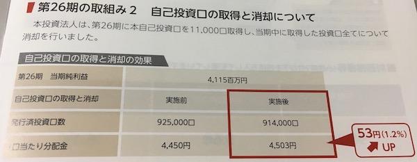 8967自己投資口の取得について