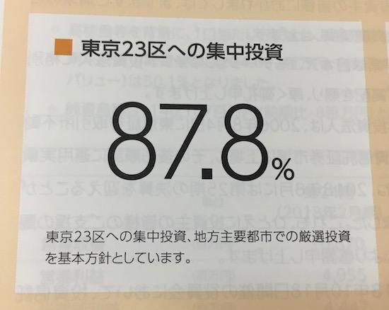 3226東京23区への集中投資