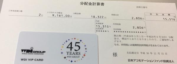 3226アコモデーションファンド2018年8月期分配金
