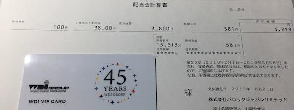 3548バロックジャパン2019年2月期期末配当金