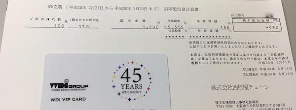 7545西松屋チェーン期末配当金