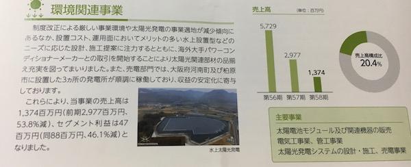 5990スーパーツール環境関連事業