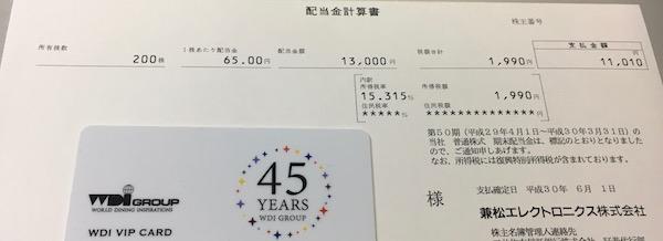 8096兼松エレクトロニクス2018年3月期期末配当金