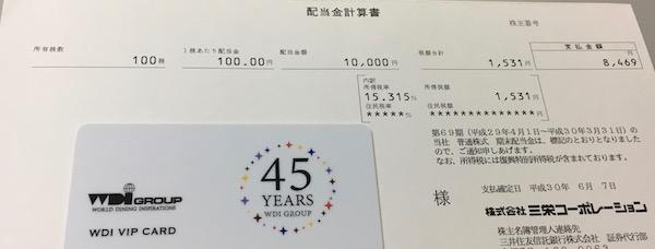 8119三栄コーポレーション2018年3月期期末配当金