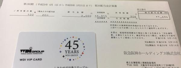 9042阪急阪神HD2018年3月期期末配当金