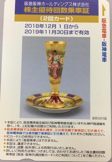 9042阪急阪神HD優待乗車券