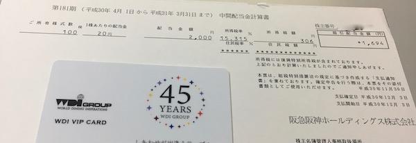9042阪急阪神HD2019年3月期中間配当金