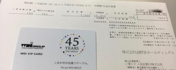 9861吉野家HD2019年2月期中間配当金
