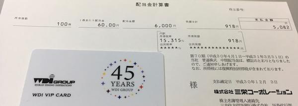 8119三栄コーポレーション2019年3月期中間配当金