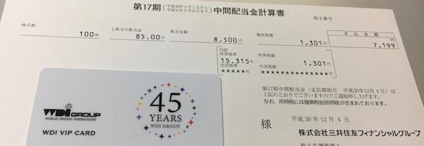 8316三井住友FG2019年3月期中間配当金