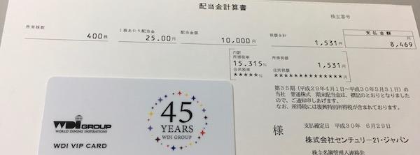 8898センチュリー21・ジャパン2018年3月期期末配当金