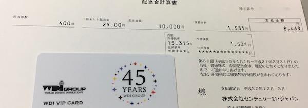 8898センチュリー21ジャパン2019年3月期中間配当金