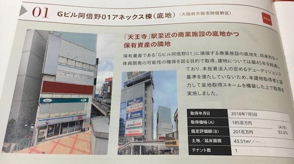 8953日本リテールファンド大阪・天王寺の小さい土地