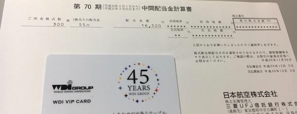 9201日本航空2019年3月期中間配当金