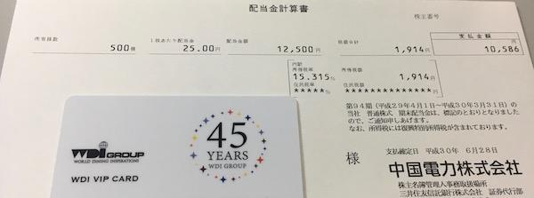 9504中国電力2018年3月期期末配当金