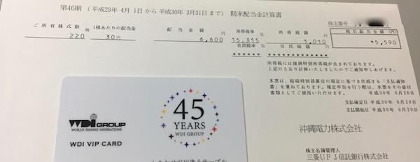 9511沖縄電力2018年3月期期末配当金