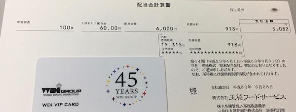 9936王将フードサービス2018年3月期期末配当金