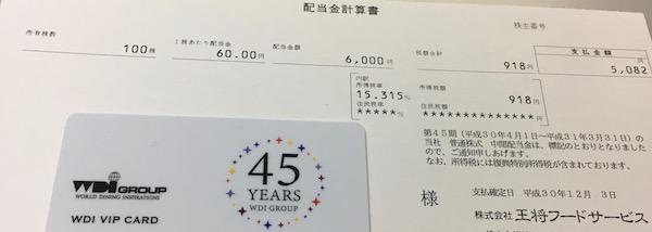 9936王将フードサービス2019年3月期中間配当金