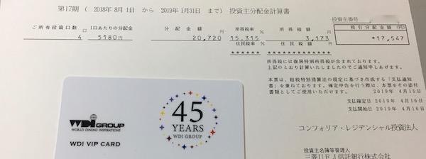 3282コンフォリア・レジデンシャル2019年1月期受受取分配金