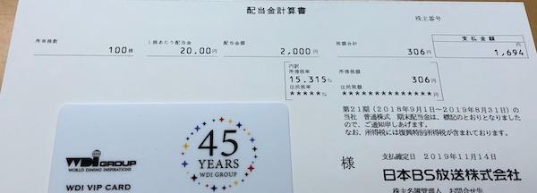 9414日本BS放送2019年8月期受取配当金