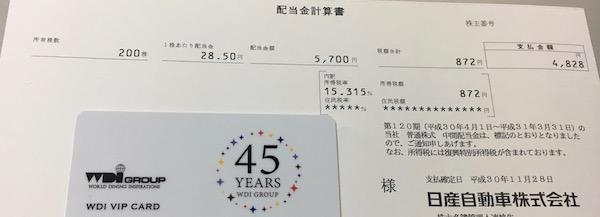 7201日産自動車2019年3月期中間配当金