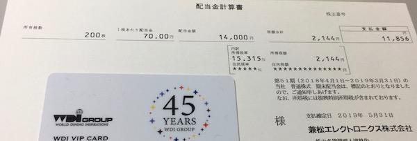 8096兼松エレクトロニクス2019年3月期期末配当金