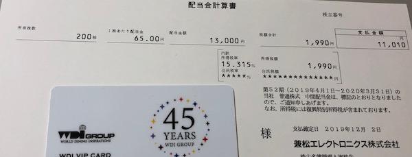 8096兼松エレクトロニクス2020年3月期中間配当金