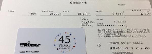 8898センチュリー21ジャパン2019年3月期期末配当金