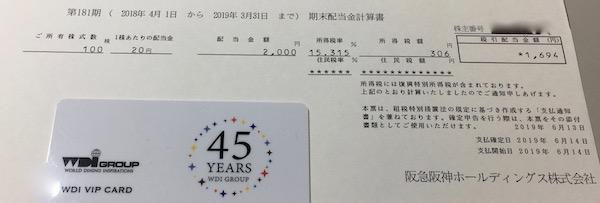 9042阪急阪神HD2019年3月期期末配当金