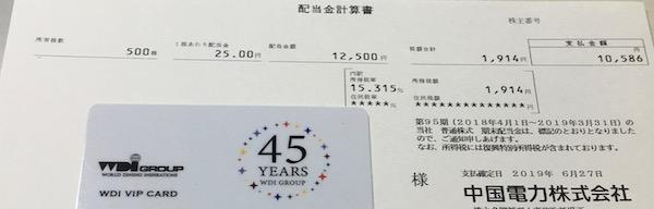 9504中国電力2019年3月期期末配当金