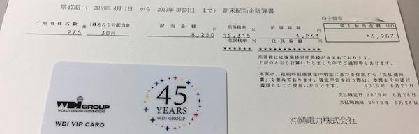 9511沖縄電力2019年3月期期末配当金
