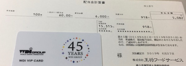 9936王将フードサービス2019年3月期期末配当金