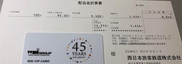 9021西日本旅客鉄道2020年3月期中間配当金