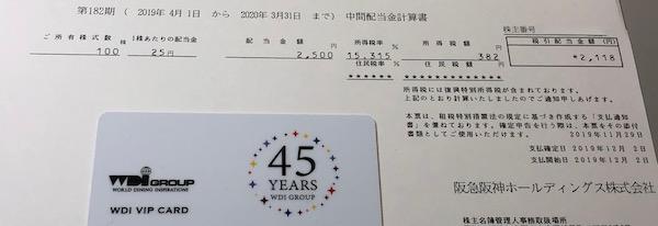 9042阪急阪神ホールディングス2020年3月期中間配当金